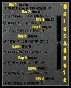 dates&route1